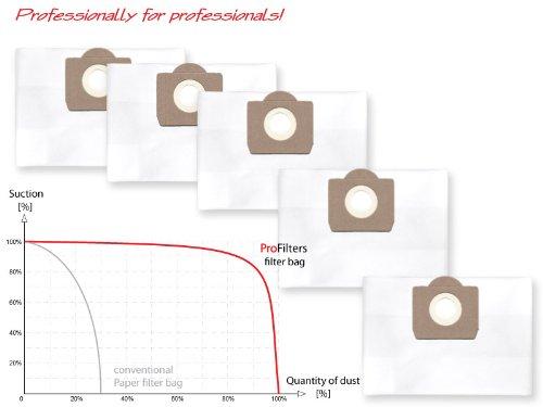 Preisvergleich Produktbild 5x Staubbeutel Filtersack für Makita VC 2010 L, VC2012L