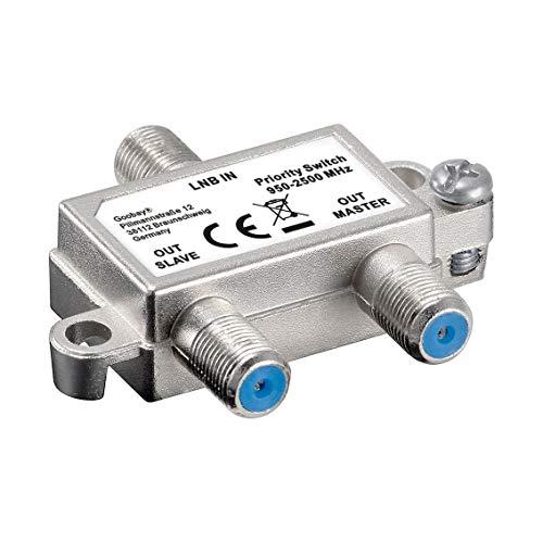 SAT Schalter   Vorrang Schalter   verteilt/schaltet 1 LNB auf 2 SAT-Receiver   Verteiler für Satelliten-Anlagen   Kupplung Switch Splitter Koaxial   LNB Master Slave Ausgang   HDTV   1 Stück