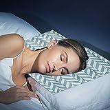 WISFORBEST Almohada de Refrigeración para Verano Almohadilla de Gel Fresca Esterilla de Enfriamiento para Dormir 40x30CM