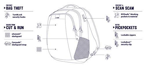 Pacsafe Metrosafe LS350 - Rucksack schwarz