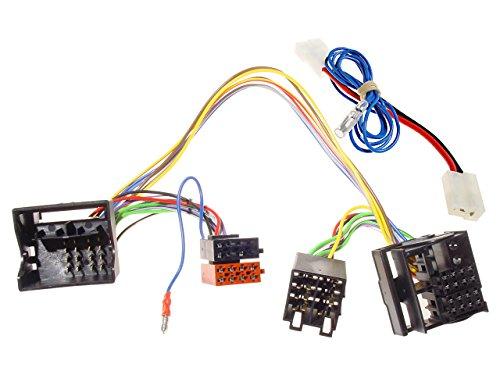 kram-iso2car-mute-adapter-saab-93-2003