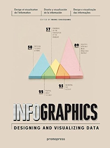 Infographics. Designing & Visualizing Data