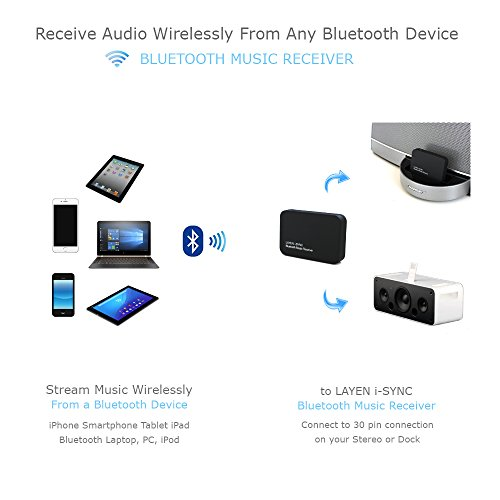 Bluetooth Audio Adaptor – LAYEN i-SYNC Bluetooth Music Receiver. Stream Music Wirelessly From Your Bluetooth Transmitting Device; iPod, iPhone, iPad, Smartphone, Tablet, MP3 Player, PC or Laptop to your Docking Station or Stereo System. This Bluetooth Dongle Will Transform Your Dock. Works with Amazon Echo / Echo Dot – (Not Suitable for Cars – See Below)