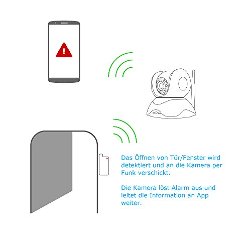 HiKam Q7 Wireless IP Kamera Überwachungskamera HD für Smartphone/PC mit deutscher App/Anleitung/Support(Tag/Nachtsicht - 5