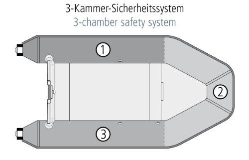 WEHNCKE Schlauchboot-Set Marina 250 -