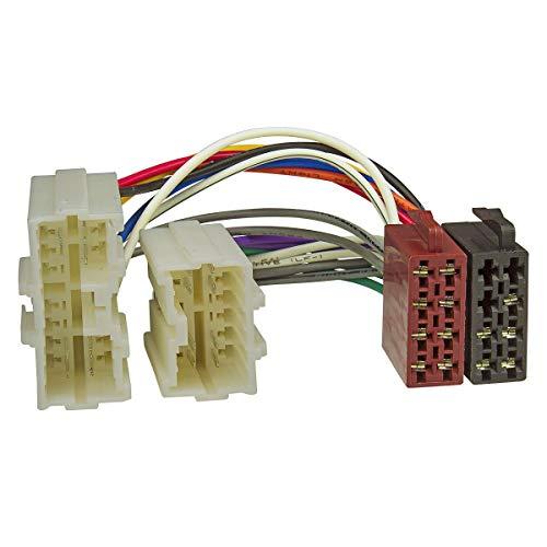 V70 Adapter (tomzz Audio 7056-000 Radio Adapter Kabel passend für Volvo S40 V40 S70 V70 V90 XC70 bis 2000 auf 16pol ISO Norm)