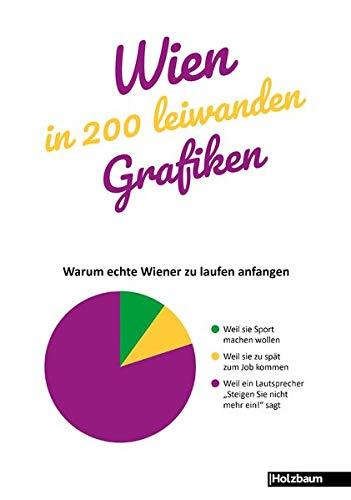 Wien in 200 leiwanden Grafiken