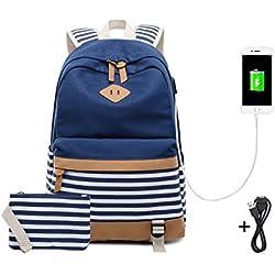 Netchain Mochila Escolares Mujer Mochila de Lona Casual Backpack Laptop Mochila para Ordenador Portátil 15.6 Pulgadas, USB Charging Port(Azul)