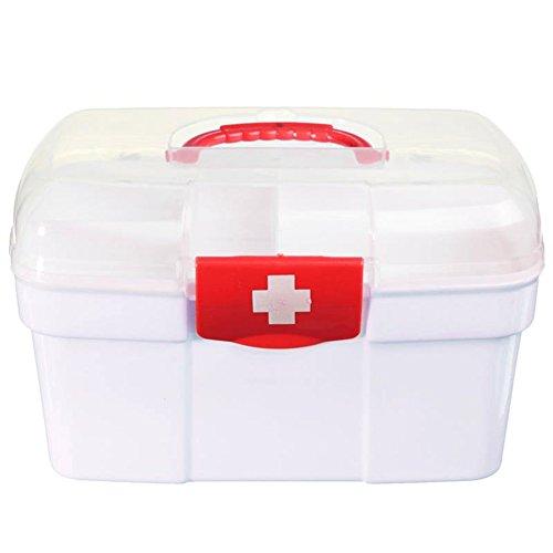 Blue Vessel Medizin-box Plastik löschen 2 Schichten Gesundheit Pille Medizin Kasten erster Hilfs Installationssatz Fall Aufbewahrungsbehälter