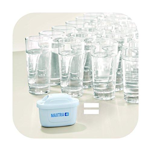 confronta il prezzo BRITA MAXTRA+ Pack 6, Cartucce filtranti per caraffe, 6 filtri x 6 mesi di acqua filtrata miglior prezzo