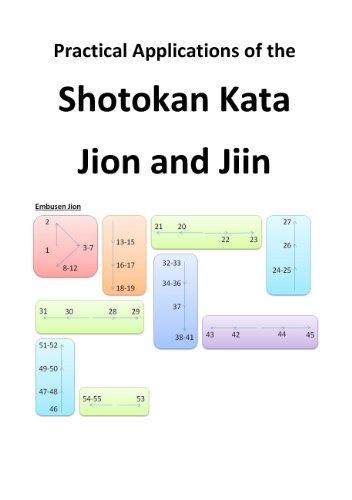 Practical Applications of the Shotokan Kata Jion and Jiin por Carsten Schmitt