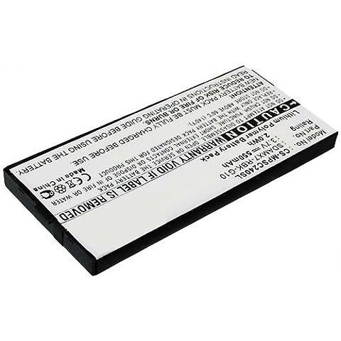 Batteria per SanDisk modello (Sandisk Modello)