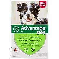 Advantage 250(perros 10–25kg)–4pipetas de 2,5ml