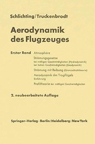 Aerodynamik des Flugzeuges