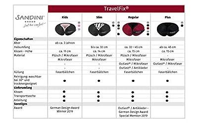 SANDINI TravelFix Regular Size - Premium Reisekissen Made in EU/Nackenkissen mit ergonomischer Stützfunktion - Gratis Transporttasche mit Befestigungs-Clip