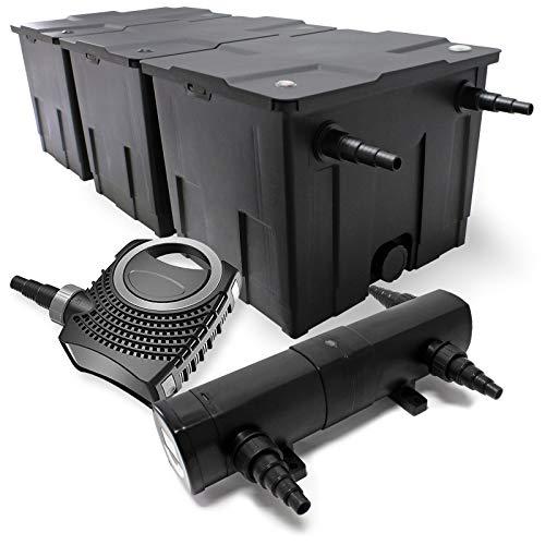 WilTec Kit de Filtration de Bassin 90000l Stérilisateur UVC 18W 80W Pompe éco