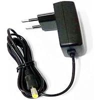 CHILDMORY Caricatore AC Adapter Alimentatore per Nintend SNES cavo di alimentazione EU Plug