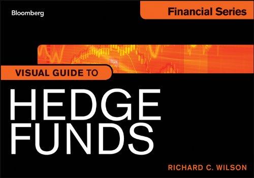 Handbook Of Hedge Funds Pdf
