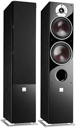 Dali Zensor 7 Speakers High Gloss Black