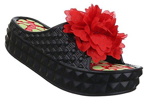 Damen Sandalen Schuhe Pantoletten Mules offen Sommerschuhe schwarz pink blau weiss 36 37 38 39 40 41 schwarz Modell 2