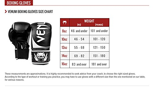 Venum Elite Boxing Gloves-Black/Red/Grey, 8 oz