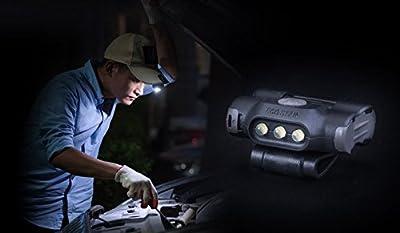 AAA Kompakte Clip Cap Light - Mehrzweck-Stirnlampe einstellbar abnehmbares Licht Hände frei für die Jagd Camping Angeln