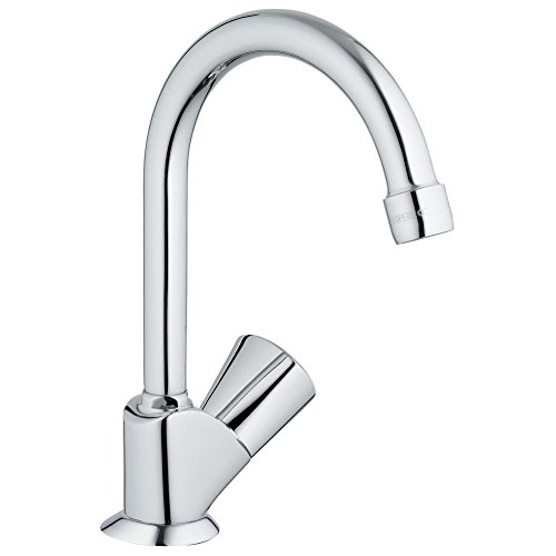 Grohe 20179001
