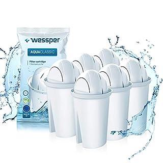 Wessper AquaClassic Water Filter Cartridges - Fits BRITA Classic and Dafi Classic Glass Jugs – 6 Pack