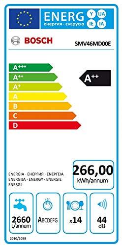 Bosch Serie 4vollständig integriertes smv46md00e 14places A + + Spülmaschine–Geschirrspülmaschinen (komplett integriert, Full Size (60cm), silber, Knöpfe, LED, 1,75m)