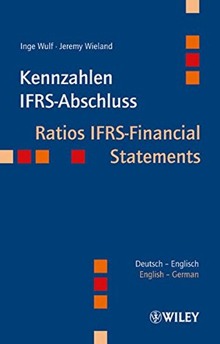 Kennzahlen IFRS-Abschluss: Ratios IFRS-Financial Statements