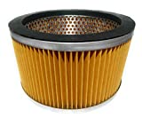 #7: Eureka Forbes Euroclean Wet and Dry Vacuum Cleaner Canister Filter