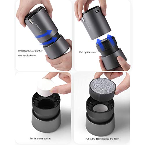 AI XIN shop: Car Air Purifier Essential Oil Diffuser With