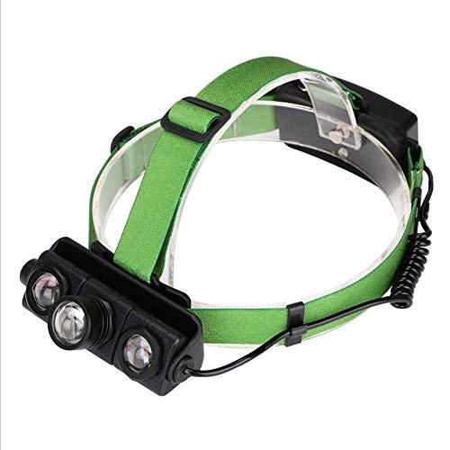 CHENNAO Lampe de poche LED, lampe frontale COB, 4 modes, super lumineux, voyant rouge, lampe frontale à DEL à charge directe for sports de plein air, convient for la course à pied, la pêche, le campin