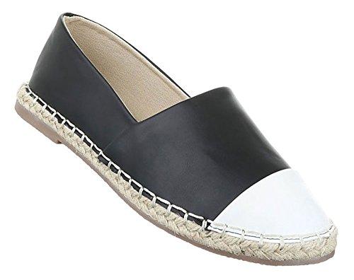 Damen Halbschuhe Schuhe Slipper Loafer Mokassins Flats Slip On Schwarz Elfenbein Blau Pink Grau Beige Weiß Gelb 36 37 38 39 40 41 Schwarz