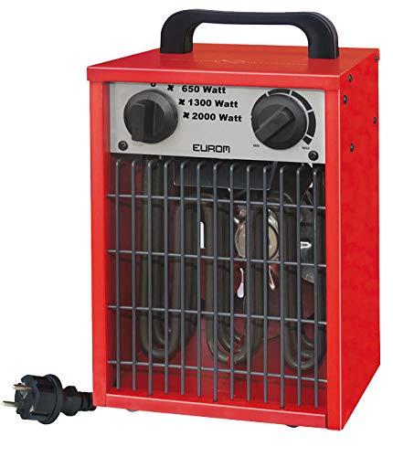 Euromac EK2001Ventilator, 2.000W, schwarz und rot