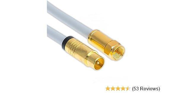 1,5M Antennenkabel Sat HD 3D Kabel 135db 90° Koax-Stecker 90° Buchse VERGOLDET
