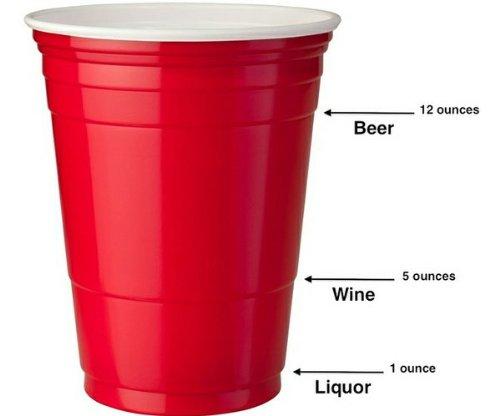 Rot & Blau American Partybecher 16oz/455ml–2Stück 50  Solo Cups–Ruby, Apple Rot, Trinkbecher aus Kunststoff–Einweg Tasse, Partyzubehör, Party Zubehör