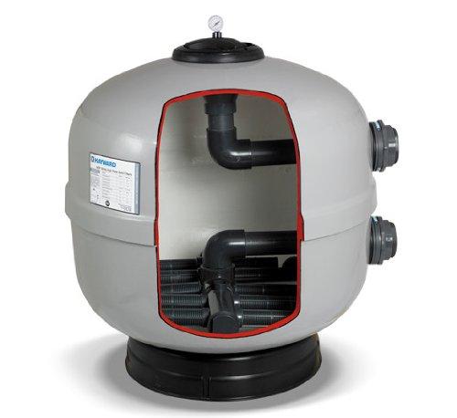 Hayward HCXF2780243 Ersatz-Sandfilter HCF302 HCF Serie