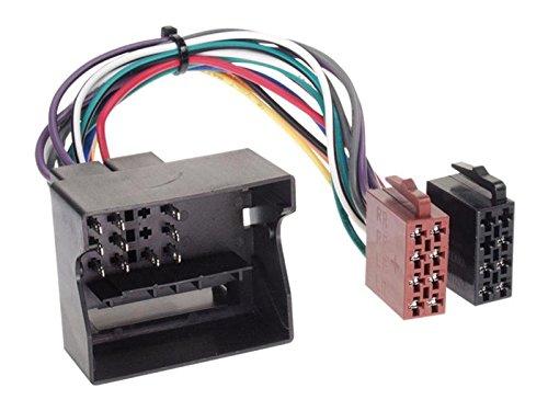 Alpine-CDE203-USB-CD-Autoradio-Bluetooth-inkl-Einbauset-fr-Mini-R50-OneCooper-2003-2006