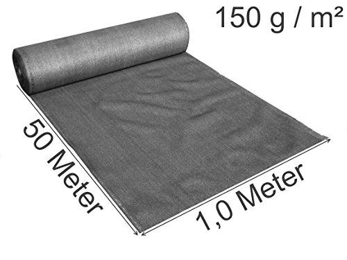 Schattiernetz 1,0 Meter hoch, 50 m lang 150 g / m², Farbe grau anthrazit als Windschutnetz Bauzaunsichtschuz Blickschutz Schattiergewebe für Garten Tennis Baustelle (50 Meter lang / 1,0 Meter hoch)