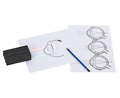 Betzold Sehfehler Box, Sinnesorgan Auge inkl. Augenlinse, 3 Farbstrahlern und Skizze, in transparenter Aufbewahrungsbox aus Kunststoff