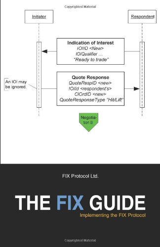 The Fix Guide: Implementing the FIX Protocol