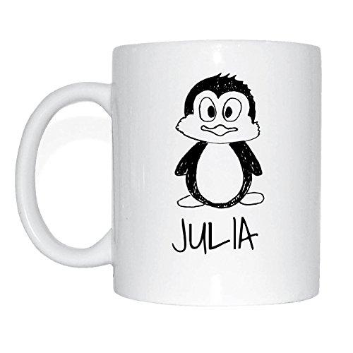JOllipets JULIA Namen Geschenk Kaffeetasse Tasse Becher Mug PM5534 1