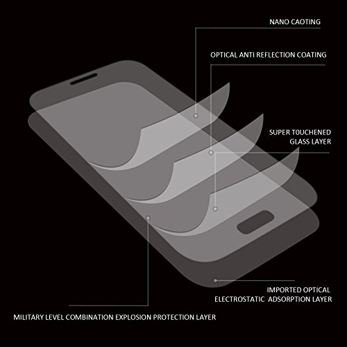Samsung Galaxy A9 Pro (2016) Screen Protector Front/Back