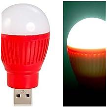 Aimili- lampadina a sfera a forma di mini USB alimentato Super Bright LED luce di notte (rosso)