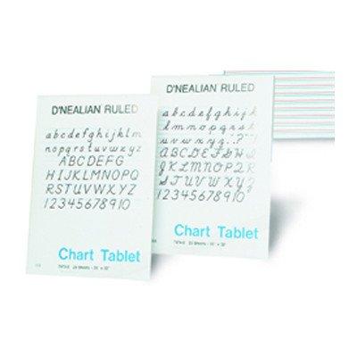 Preisvergleich Produktbild PACON CORPORATION PAC74740 D Nealian GRAFIK TABLET CURSIVE