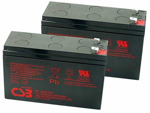 USV Akkusatz kompatibel MGE Pulsar ellipse 800 Premium AGM Blei Batterie UPS -