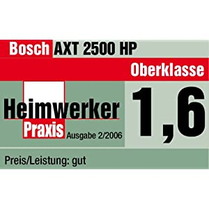 bosch axt 2500 hp fangsack w max 40 mm schneidekapazit t ca 150 kg h. Black Bedroom Furniture Sets. Home Design Ideas