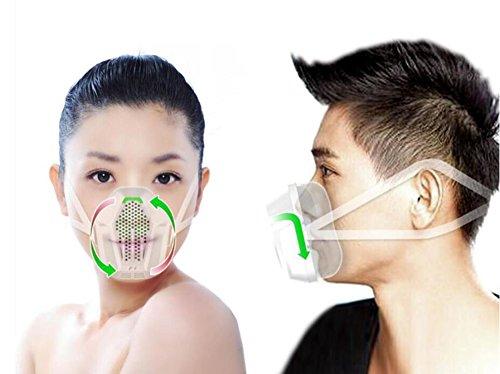 Staubmasken Feinstaubmaske Masken Nase Nasenfilter Verteidigung Gegen Dunst, Gas, Pollen, Staub, Rauch Aus Zweiter Hand, Luftverschmutzung PM2.5 Etc