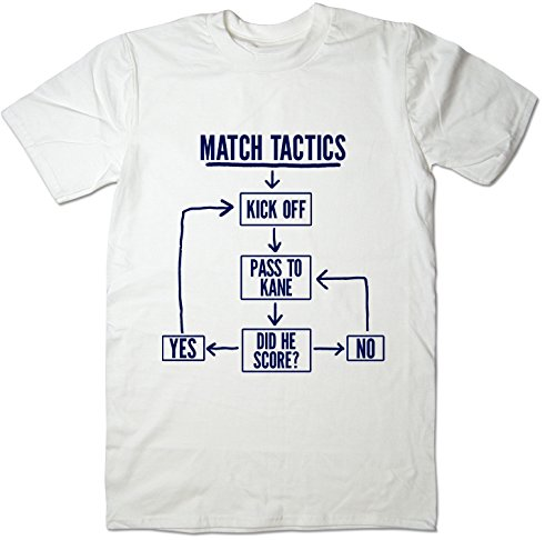 Balcony Shirts 'Match Tactics - Pass to Kane' Mens for sale  Delivered anywhere in Ireland
